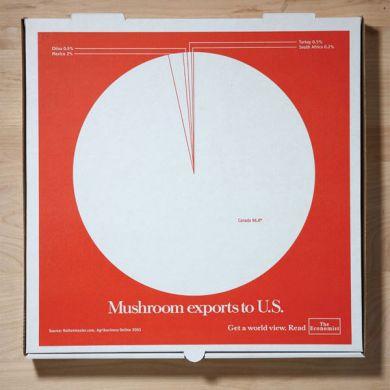 THE ECONOMIST PIZZA BOX- image